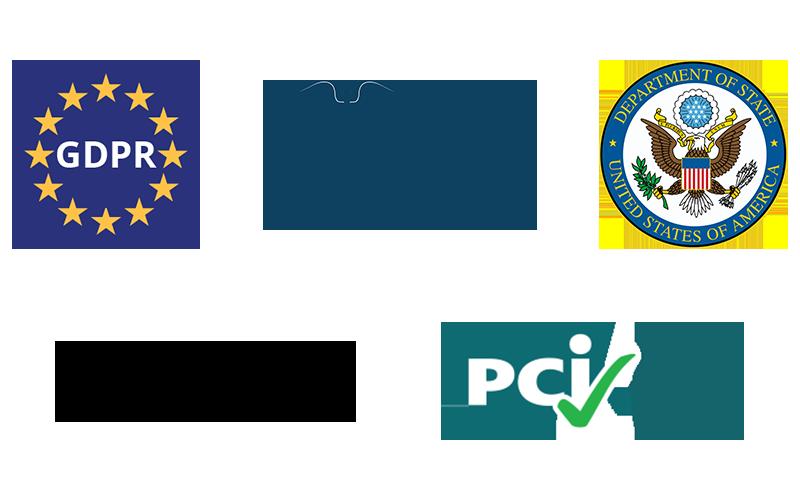 Compliance - PCI, HIPAA, GDPR, NIST
